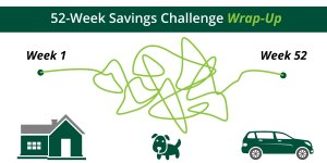 Read the 52-Week Savings Challenge