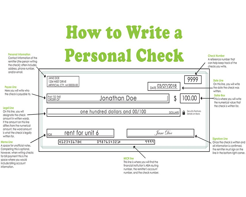 Infographic: How to Write a Personal Check - Financial 4 0