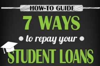 View 7 Ways to Repay Your Student Loans
